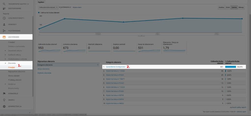 Generowanie raportu zdarzeń w Google Analytics